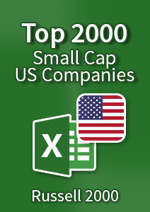 Top 2000 Small-Cap US Companies - Excel Download