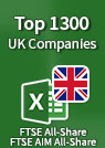 Top 1300 UK Companies [FTSE All-Share + FTSE AIM All-Share] – Excel Download