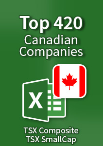 Top 420 Canadian Companies - Excel Download