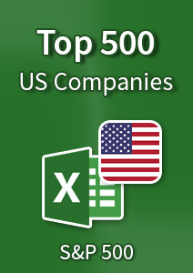 Top 500 US Companies - Excel Spreadsheet